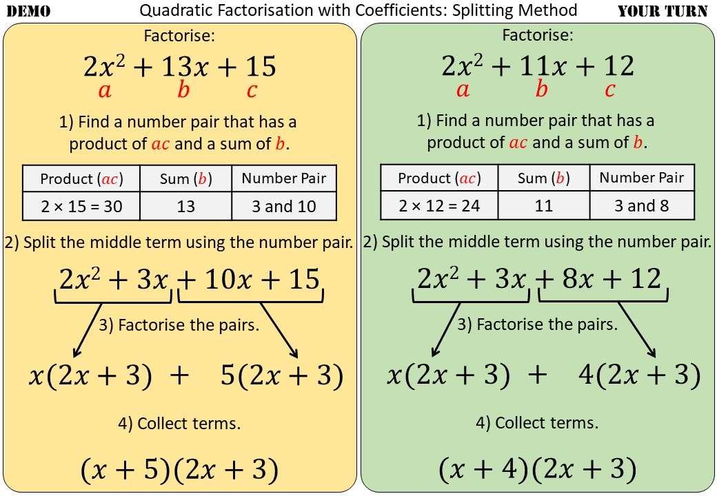 Quadratic Factorisation - With Coefficients - Demonstration