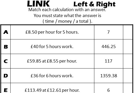 Rates of Pay - Link