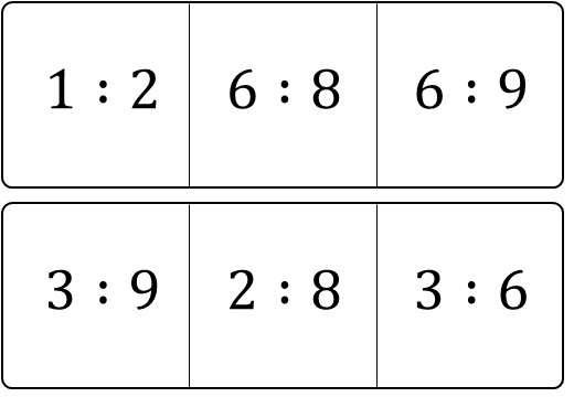 Ratio - Simplifying - Snap