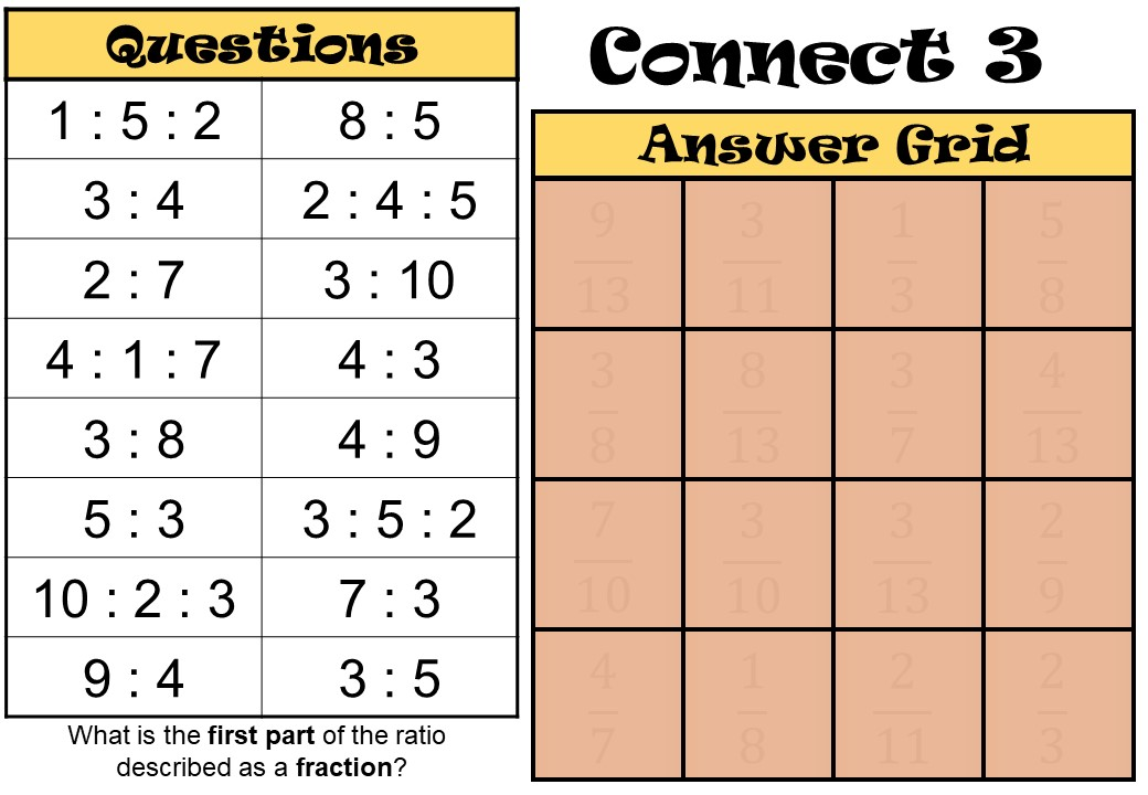 Ratios to Fractions - Connect 3