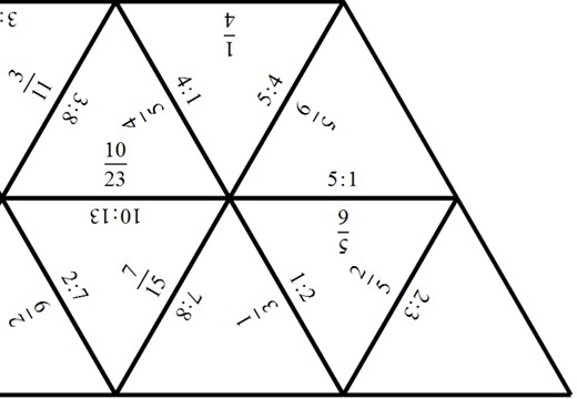 Ratios to Fractions - Tarsia