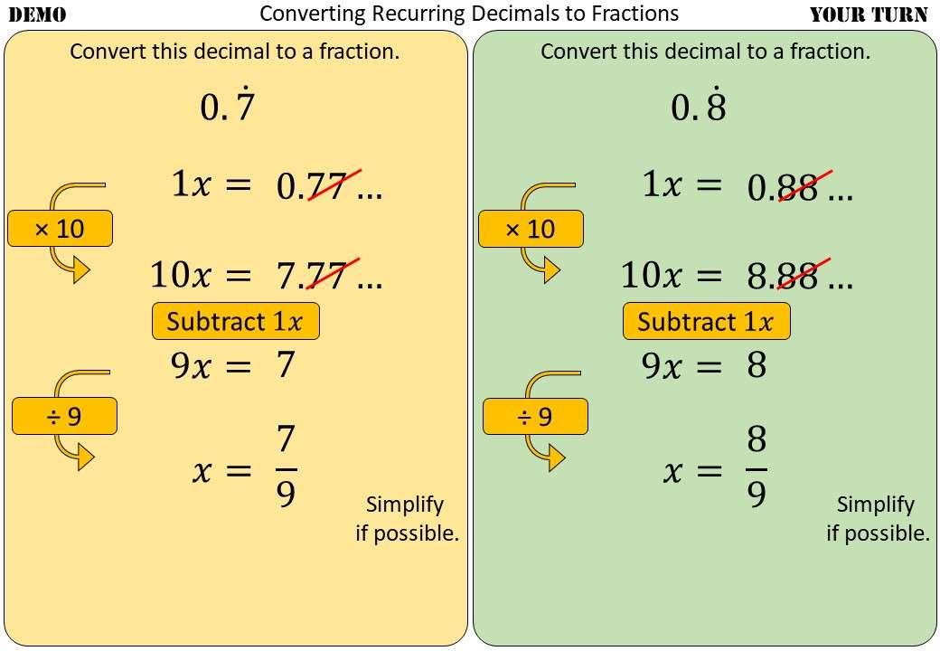 Recurring Decimals - Converting - Demonstration