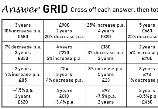 Repeated Percentage Change - Increase & Decrease - Answer Grid