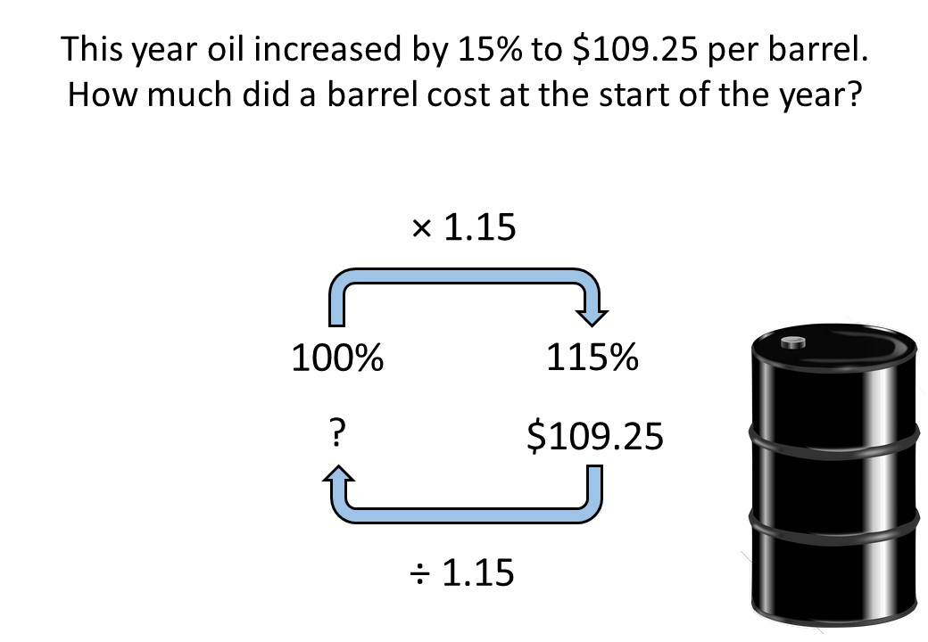 Reverse Percentage - Calculator - Demonstration