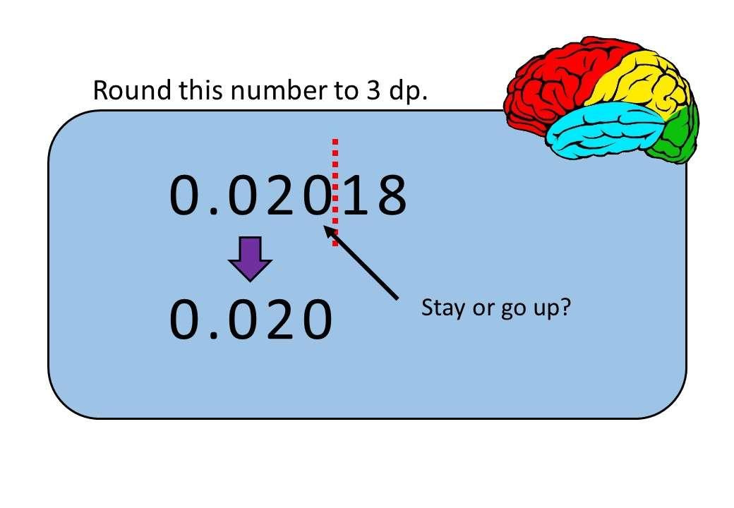 Rounding - Decimal Places - Bingo M