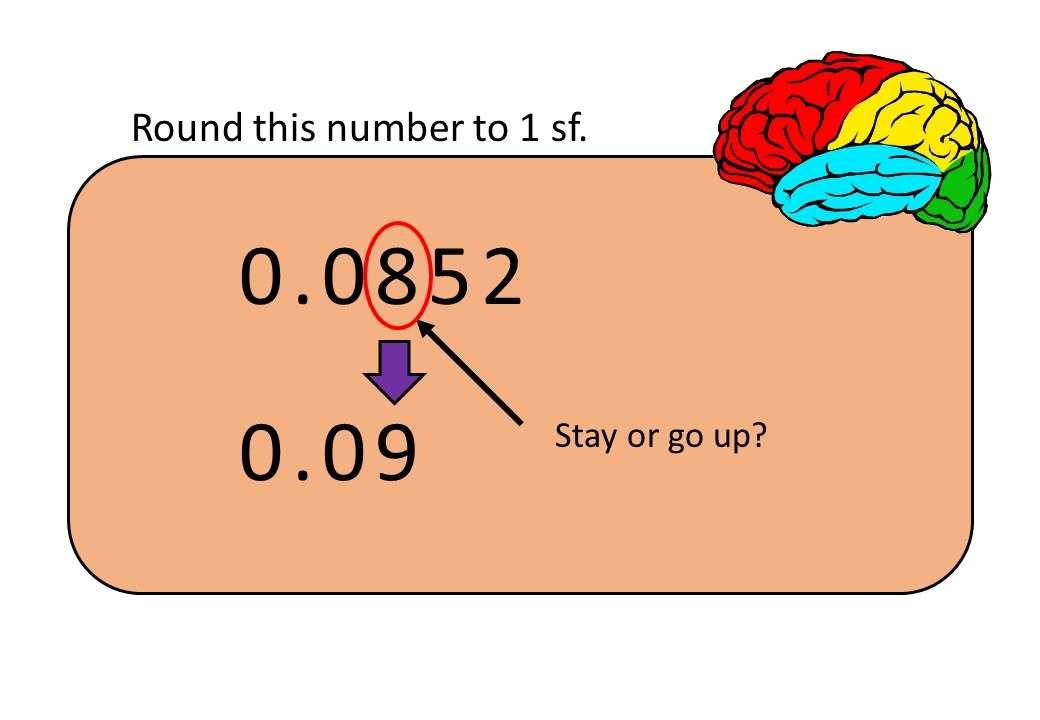 Rounding - Decimal Places & Significant Figures - Bingo M