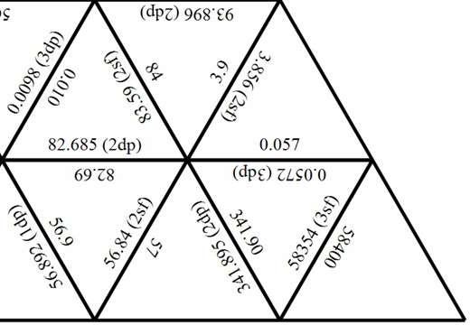 Rounding - Decimal Places & Significant Figures - Tarsia