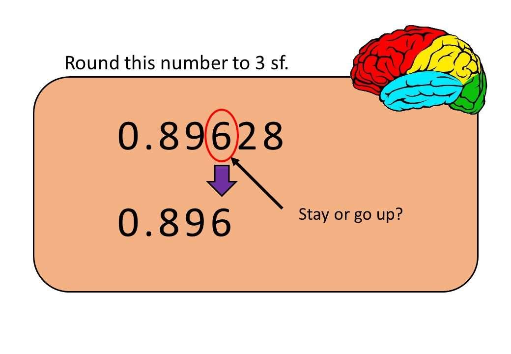 Rounding - Significant Figures - Bingo