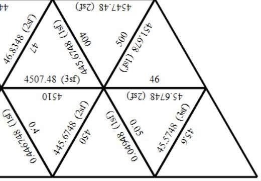 Rounding - Significant Figures - Tarsia