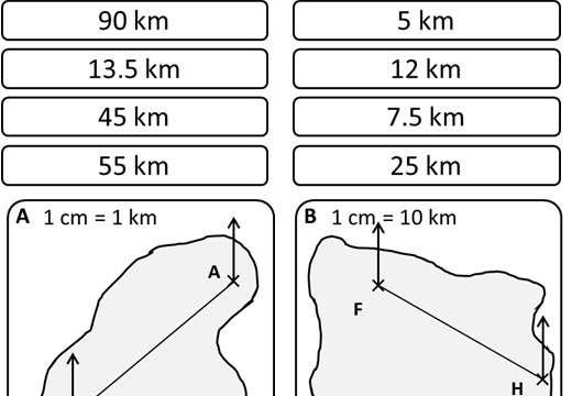 Scale Drawings & Bearings - Card Match