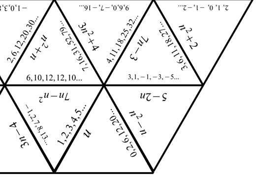 Sequences - Linear & Quadratic - Spot the Mistake