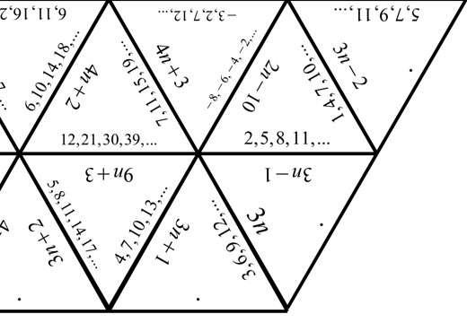 Sequences - Linear - Tarsia