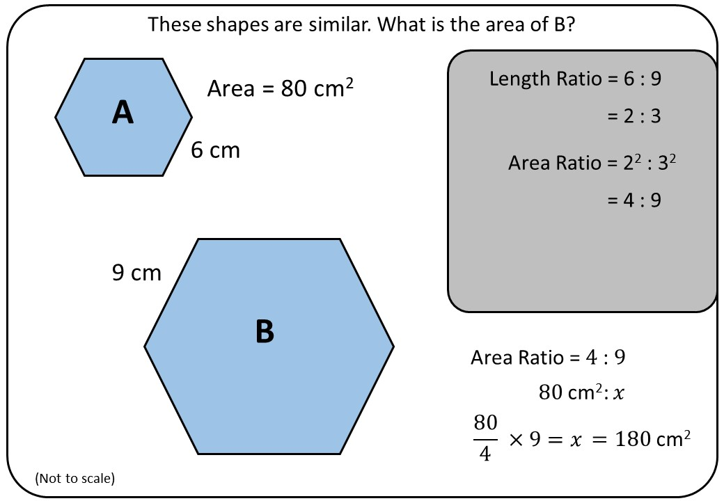 Similar Shapes - Length, Area & Volume - Bingo M