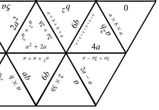 Simplifying Expressions - Mixed Arithmetic - Tarsia