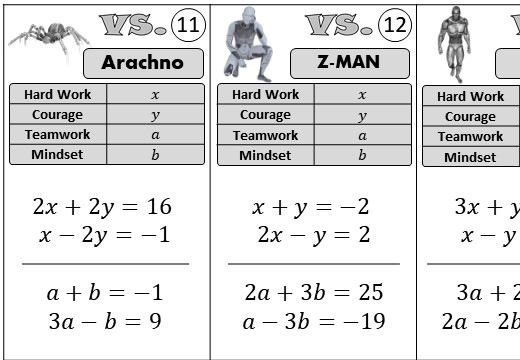 Simultaneous Equations - Balancing - Versus