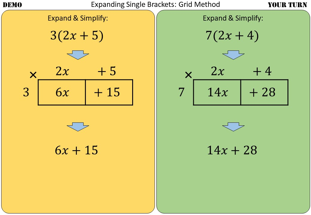 Single Brackets - Expanding - With Coefficients - Demonstration