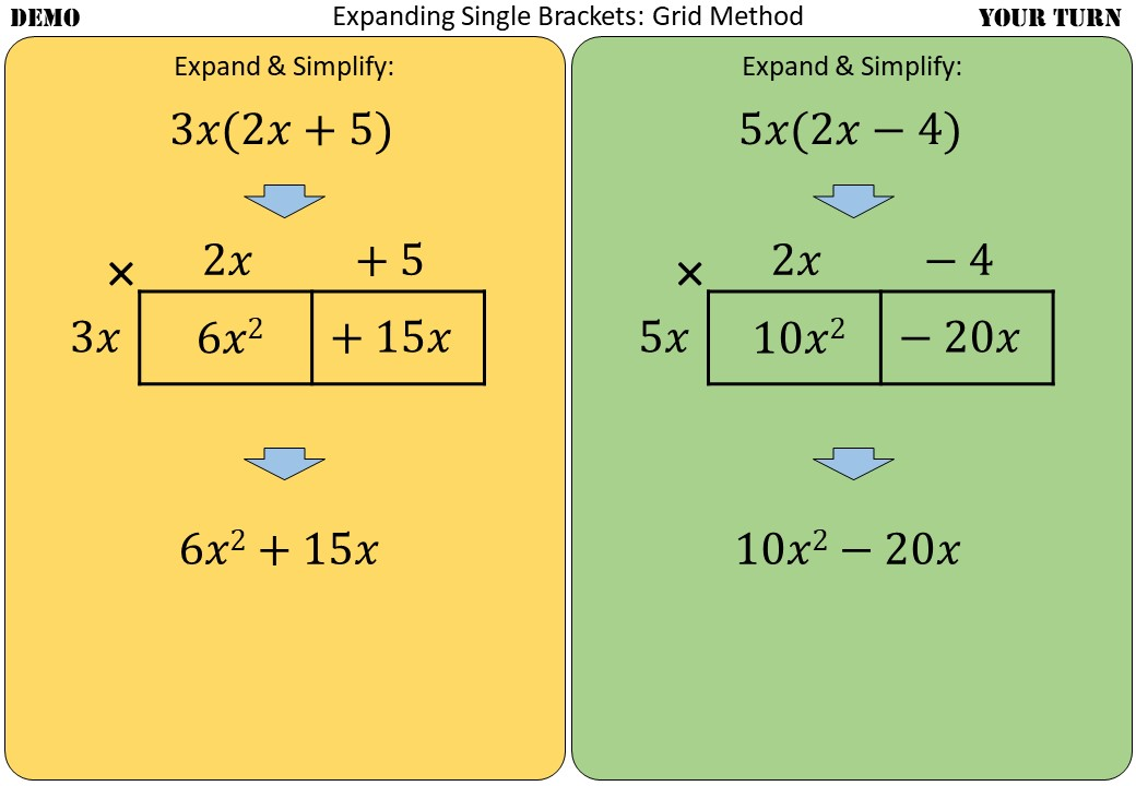 Single Brackets - Expanding - With Indices - Demonstration