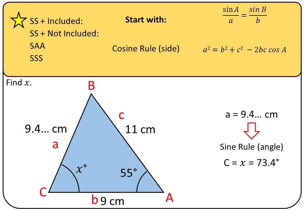 Solving Any Triangle - Bingo M