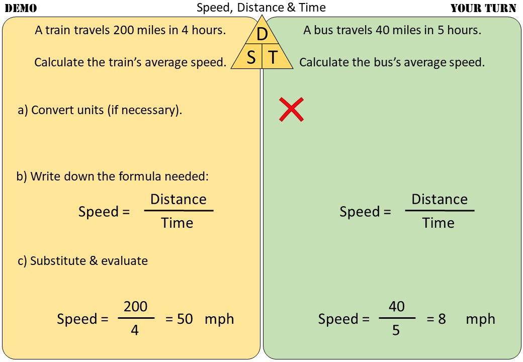 Speed, Distance & Time - Demonstration