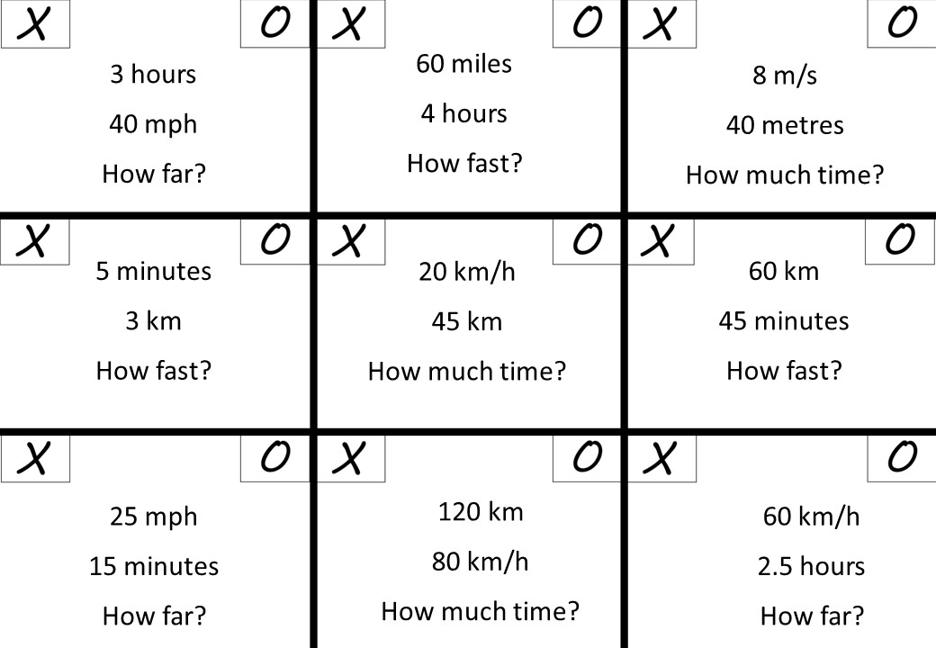 Speed, Distance & Time - Noughts & Crosses