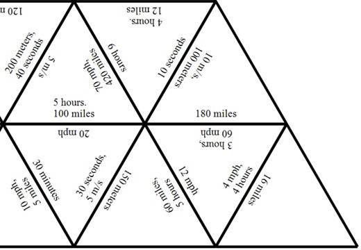 Speed, Distance & Time - Tarsia