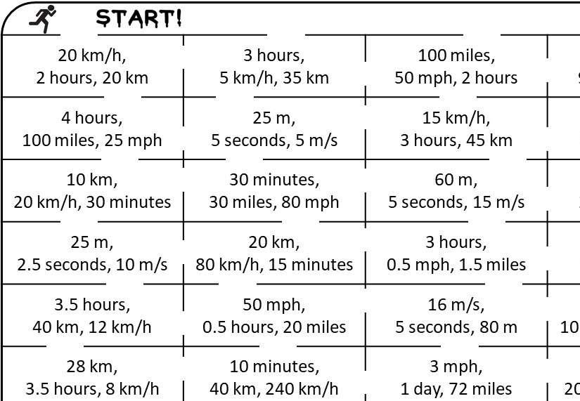 Speed, Distance & Time - True or False Maze