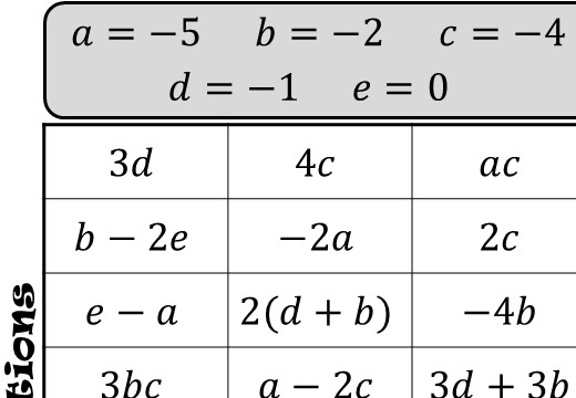 Substitution - Negative - Without Indices - Four in a Row