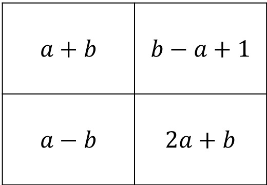 Substitution - Positive - Without Indices - Chief Cards B