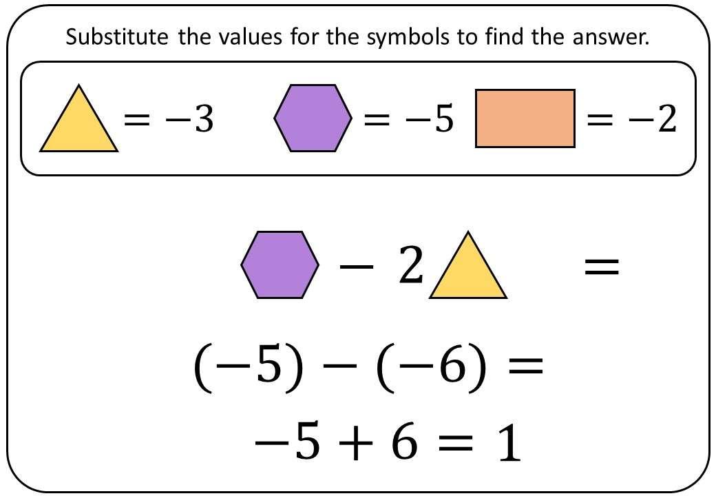 Substitution - Symbols - Negative - Bingo M