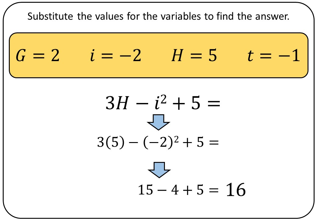 Substitution - With Indices - Bingo M