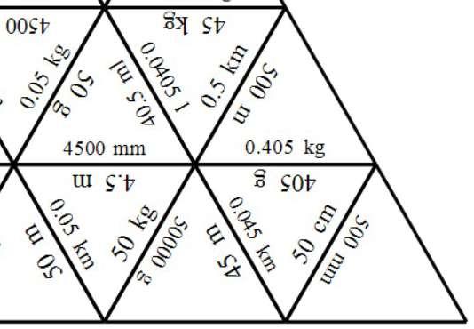 Systems of Measurement - Metric - Tarsia