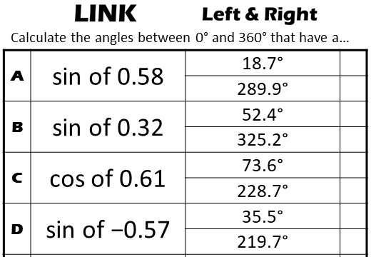 Trigonometry - Angles between 0 & 360 - Link