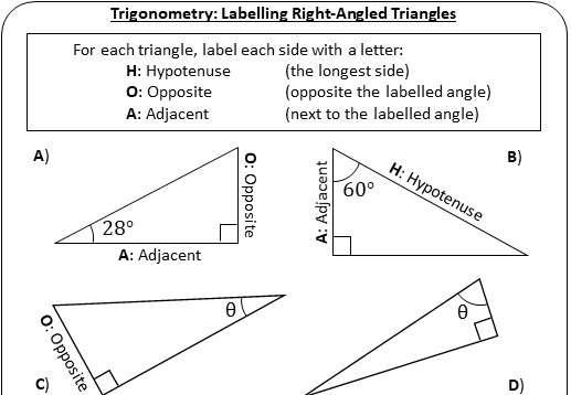 Trigonometry - Introduction - Worksheet B