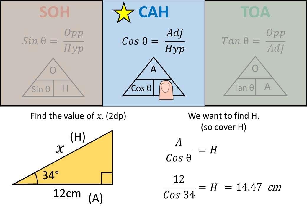 Trigonometry - Lengths - Demonstration
