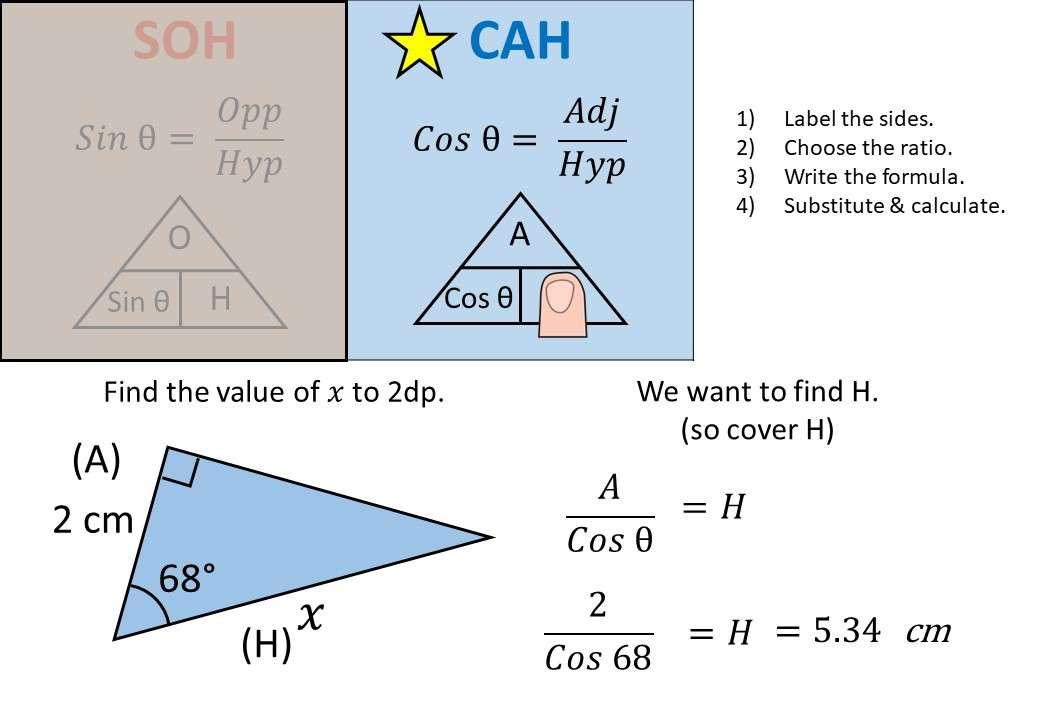 Trigonometry - Sine & Cosine - Lengths - Demonstration