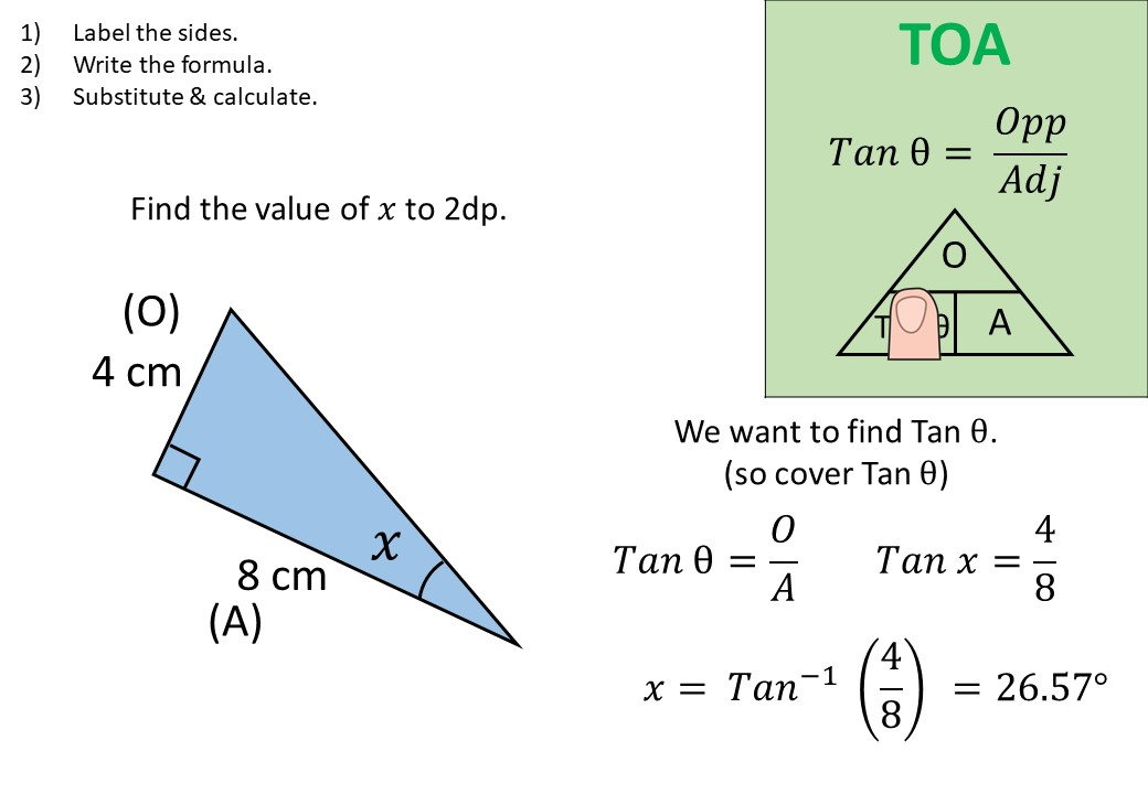 Trigonometry - Tangent - Demonstration