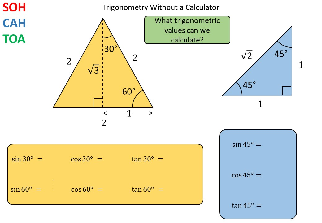 Trigonometry - Without a Calculator - Demonstration