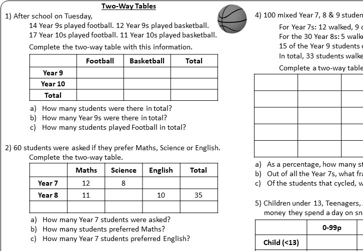 Two-Way Tables - Worksheet A
