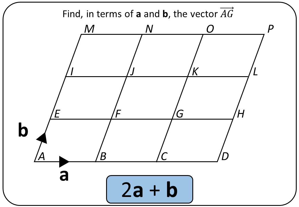 Vectors - Expressing - Bingo OA