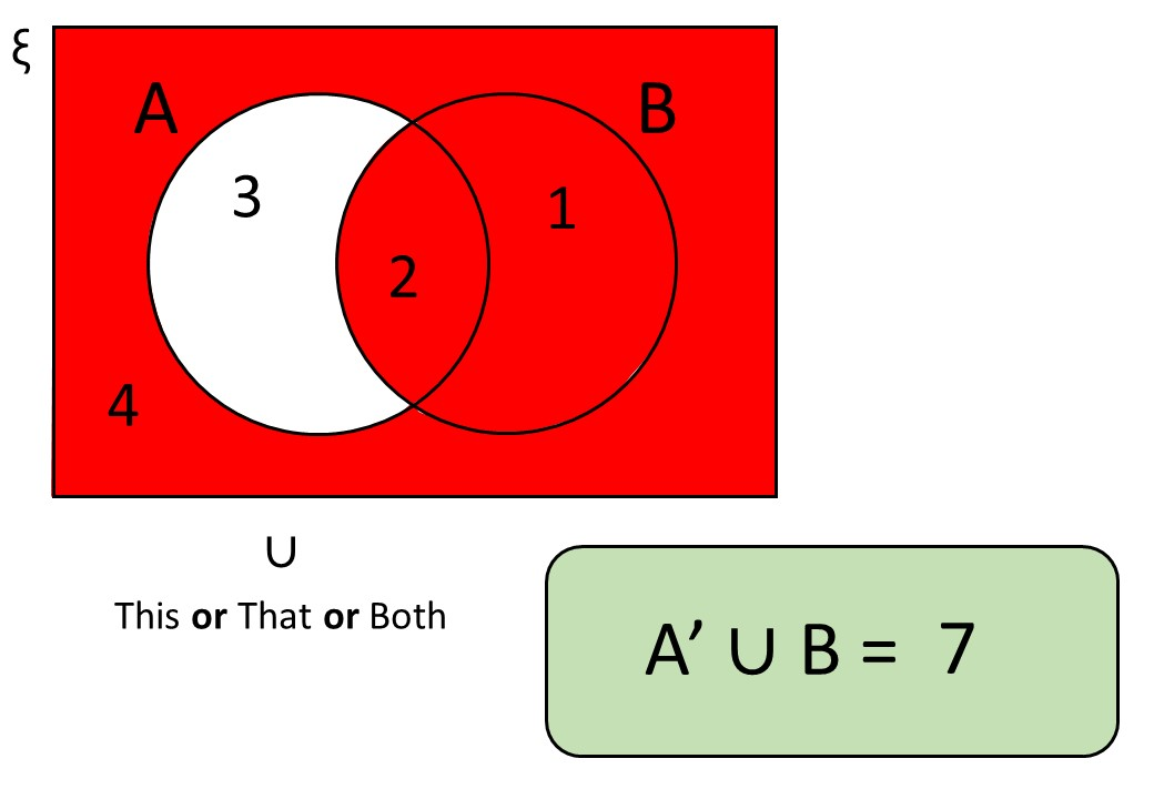 venn diagrams - notation - bingo m