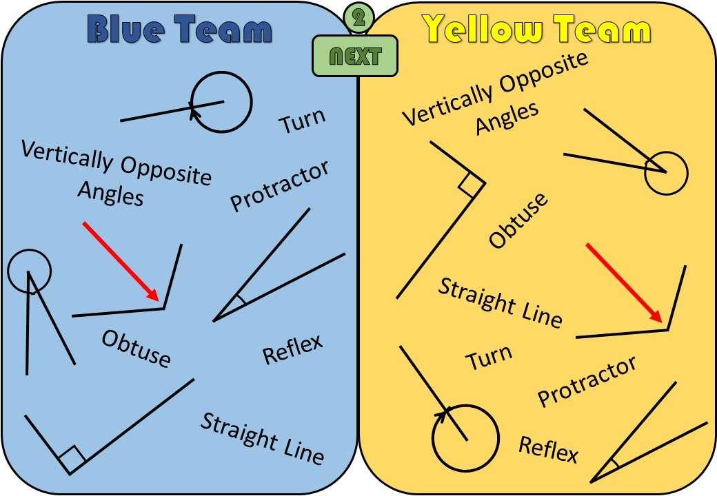 Angle - Vocabulary - Splat