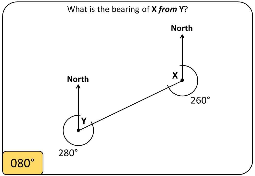 Bearings - Calculating - Bingo OA