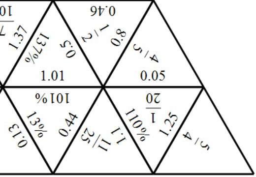 Converting Decimals to Fractions & Percentages - Tarsia