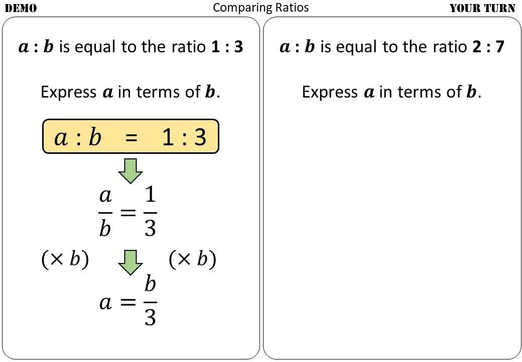 Comparing Ratios - Demonstration