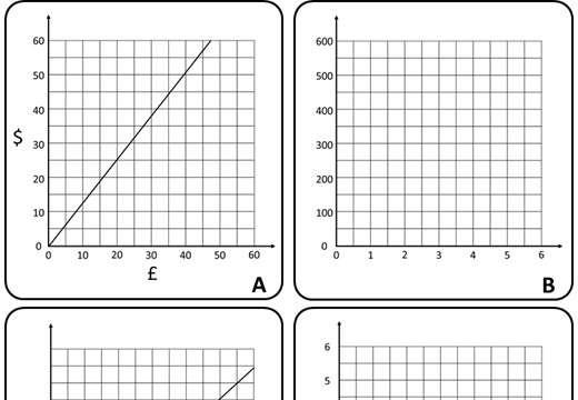 Conversion Graphs - Plotting - Card Complete & Match