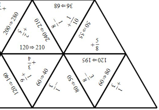 Fractions - Expressing Change - Tarsia