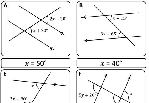 Parallel Lines - Equations - Card Match