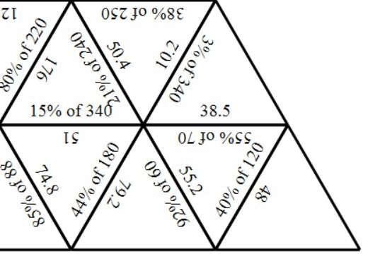 Percentage of a Quantity - Integer - Calculator - Tarsia
