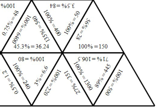 Reverse Percentage Quantity - Calculator - Tarsia